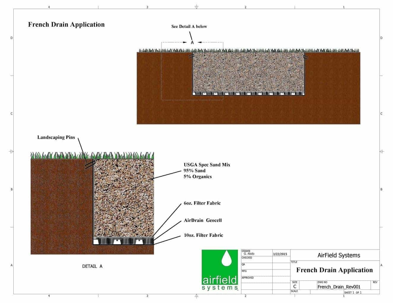 french drain, Fake grass, Turf, Accelerated drainage system, agronomic, LEED, landscape, athletic field, green roof, softball, baseball, football, soccer, lacrosse, bocce, tee boxes, golf greens, sub-surface, sports field, natural turf, sand profile, USGA, swale, bio swale, sand traps, bunkers, NFL, water retention, perched water table, water reuse, storm water management,