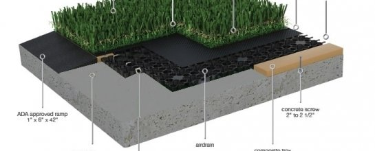 synthetic turf, artificial grass, AirDrain, shaw grass, shaw.